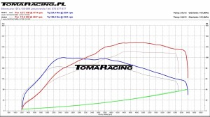 chip-tuning-hamowania-warszawa-wykres-2 Różne wykresy z naszej hamowni w Lesznowoli koło Piaseczna