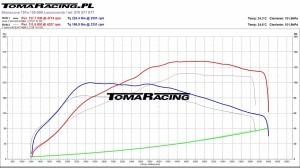 chip-tuning-hamowania-warszawa-wykres-2 Chiptuning