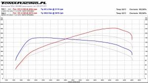 chip-tuning-hamowania-warszawa-wykres-golf-gtd-2 Galeria