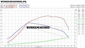 chip-tuning-hamowania-warszawa-wykres-opel-insignia-1 Chiptuning