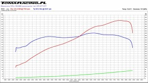 chip-tuning-hamowania-warszawa-wykres-skoda-fabia-1 Chiptuning